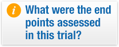 End points assessed in