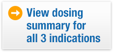 Dosing summary for all 3 indications